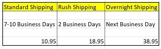 updated shipping chart2